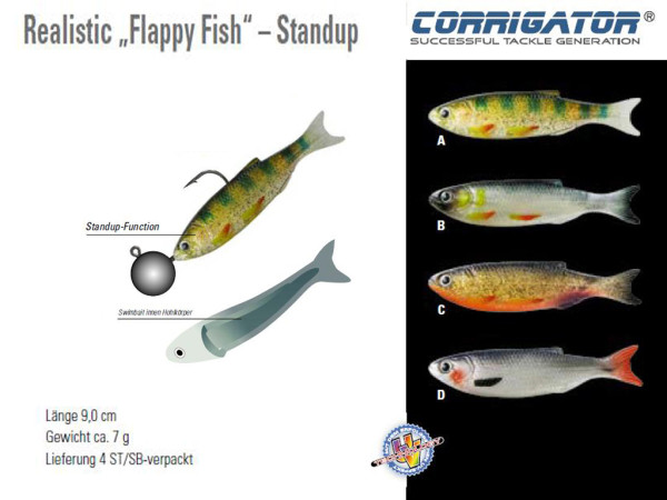 "Realistic ,Flappy Fish"" 9 cm"